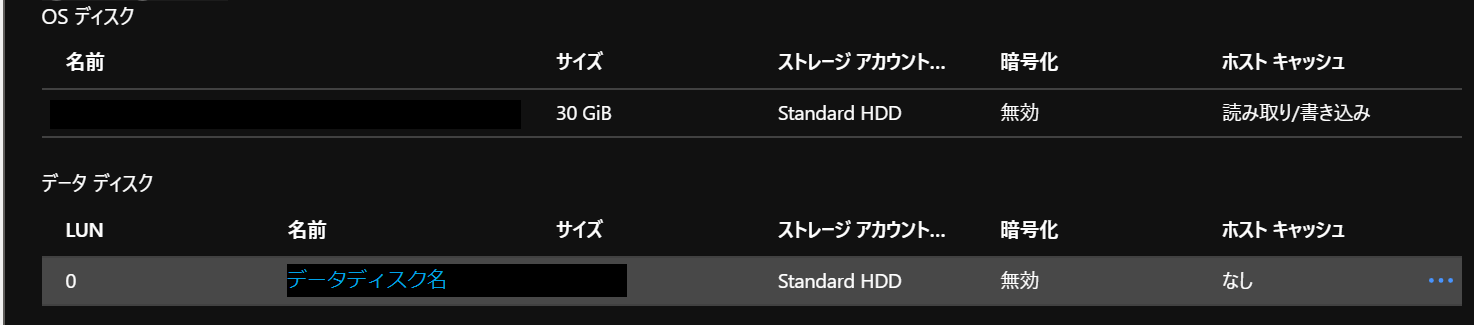 Azure Virtual MachineのManaged Disksサイズを変更する(FIOでIOPSを測定もする)